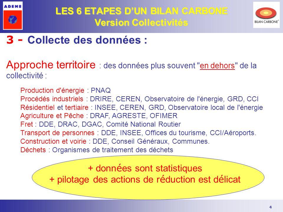 4 LES 6 ETAPES D'UN BILAN CARBONE Version Collectivités 3 - Collecte des données : Approche territoire : des données plus souvent