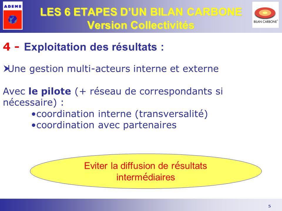 5 LES 6 ETAPES D'UN BILAN CARBONE Version Collectivités Eviter la diffusion de r é sultats interm é diaires 4 - Exploitation des résultats :  Une ges
