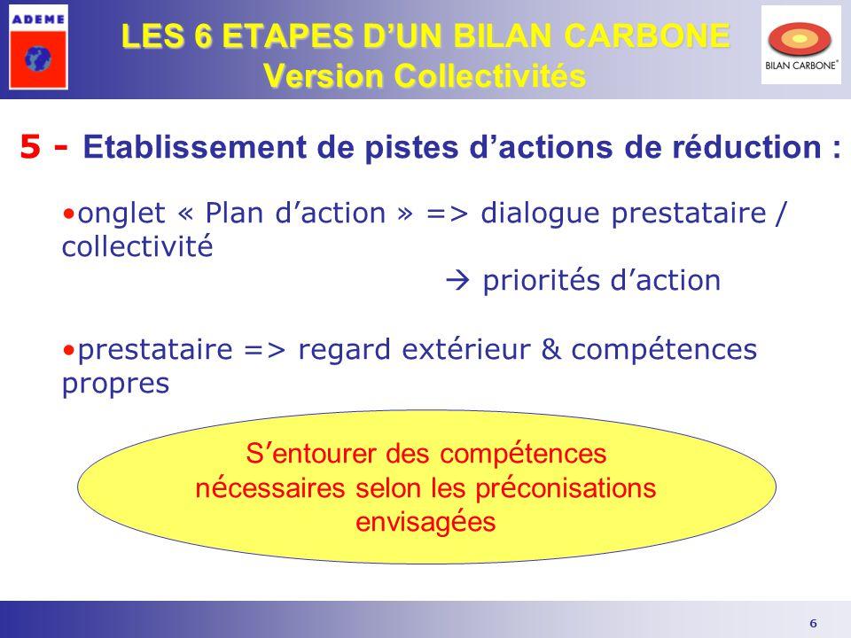 6 LES 6 ETAPES D'UN BILAN CARBONE Version Collectivités S ' entourer des comp é tences n é cessaires selon les pr é conisations envisag é es 5 - Etabl