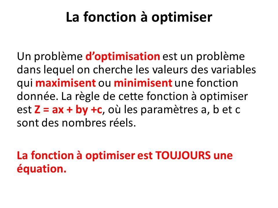 La comparaison de solutions Une fonction à optimiser permet de comparer les couples d'un ensemble-solution et ainsi de déterminer la solution, parmi plusieurs, qui permet d'atteindre un objectif.