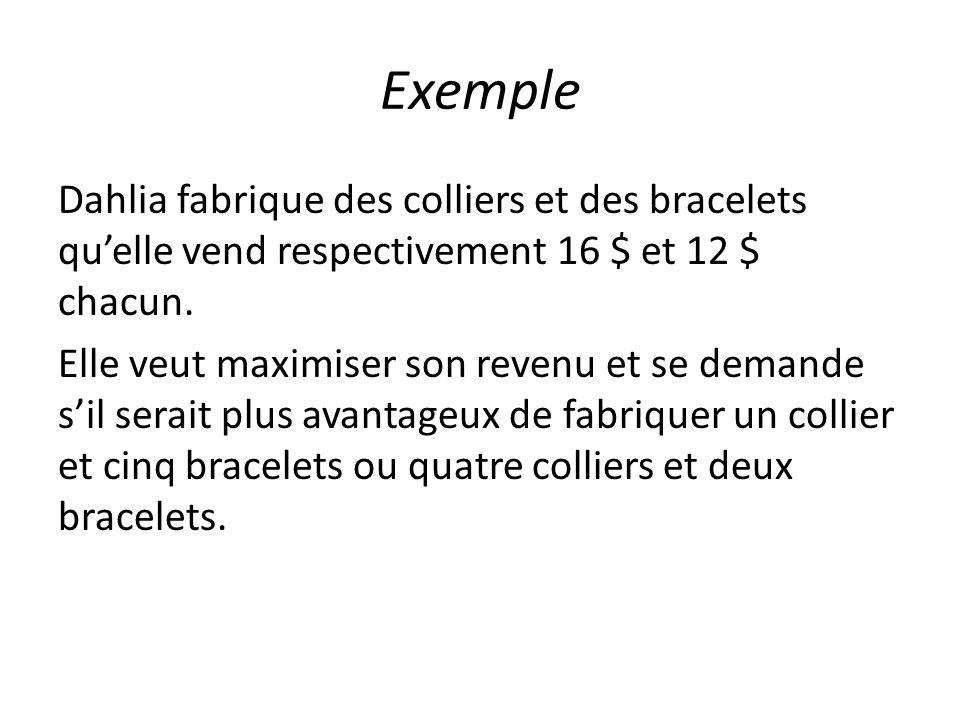 Exemple Dahlia fabrique des colliers et des bracelets qu'elle vend respectivement 16 $ et 12 $ chacun.