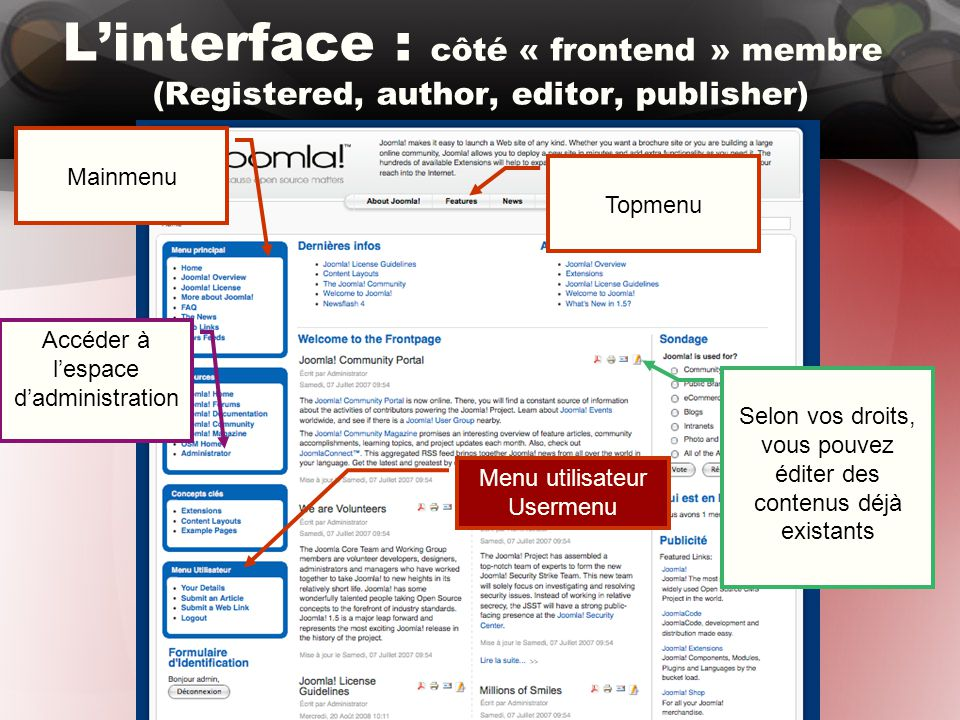 L'interface : côté « frontend » membre (Registered, author, editor, publisher) Topmenu Mainmenu Menu utilisateur Usermenu Accéder à l'espace d'administration Selon vos droits, vous pouvez éditer des contenus déjà existants