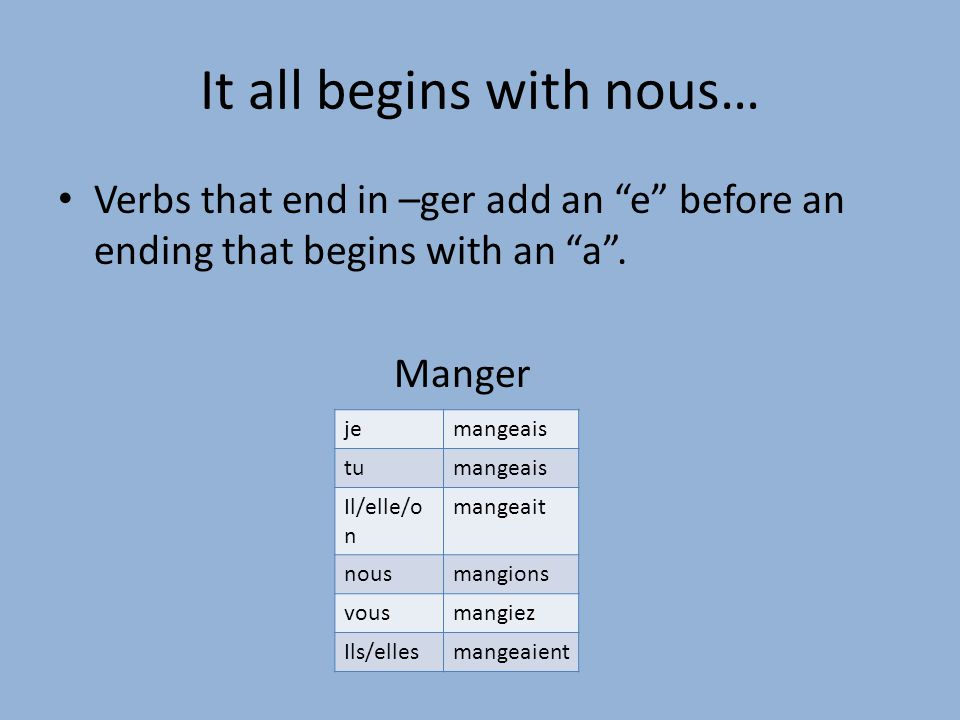 It all begins with nous… Verbs that end in –ger add an e before an ending that begins with an a .