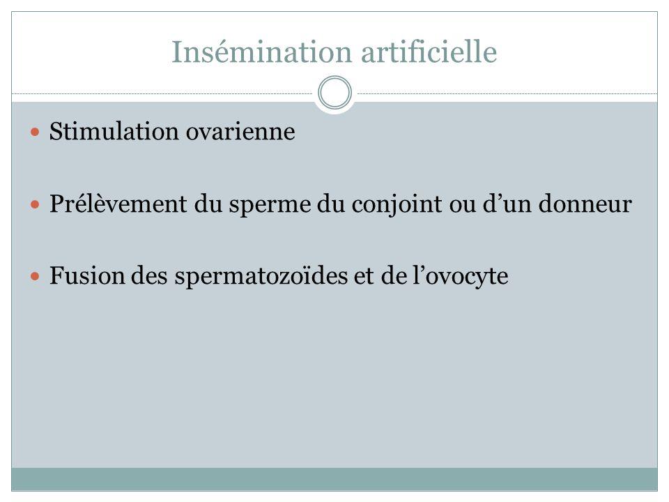 Insémination artificielle Stimulation ovarienne Prélèvement du sperme du conjoint ou d'un donneur Fusion des spermatozoïdes et de l'ovocyte