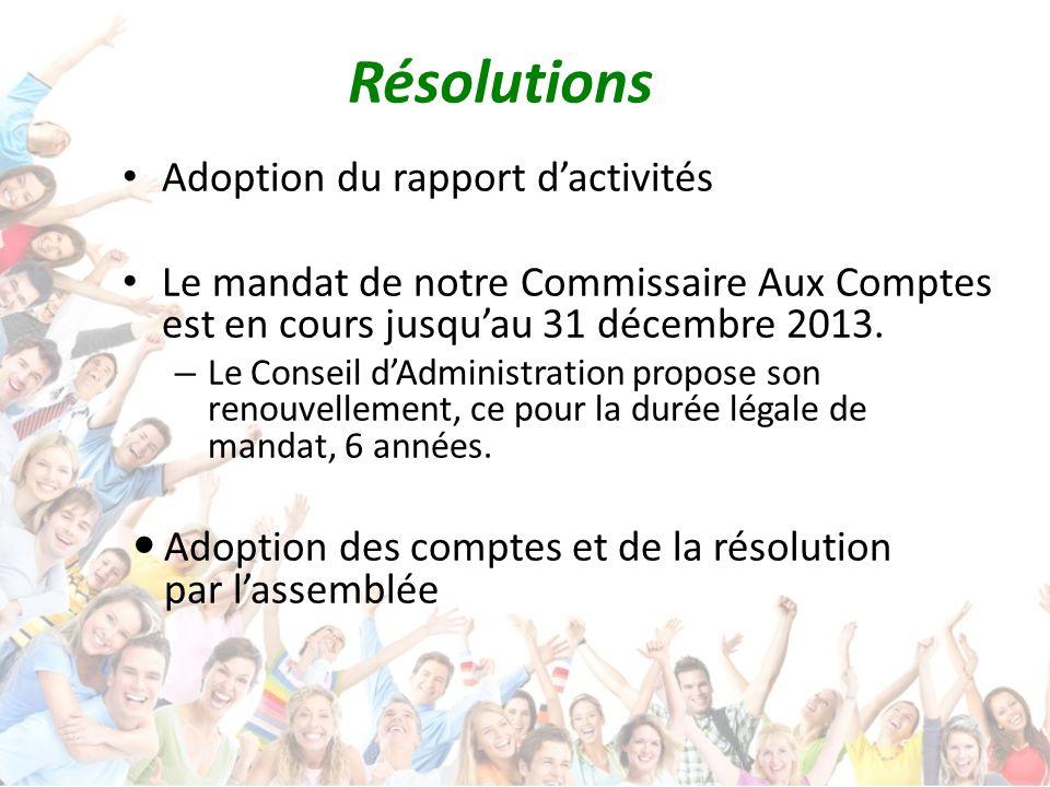 Résolutions Adoption du rapport d'activités Le mandat de notre Commissaire Aux Comptes est en cours jusqu'au 31 décembre 2013.