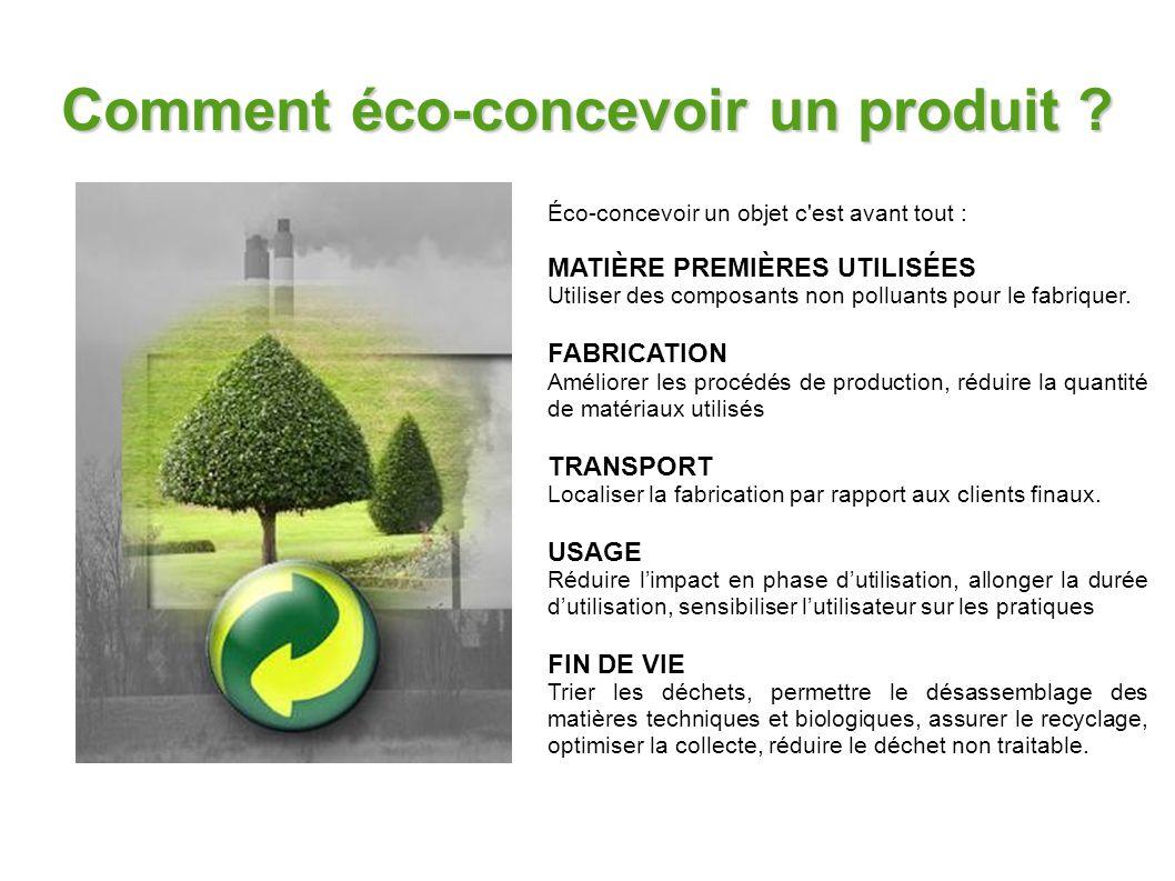 Comment éco-concevoir un produit ? Éco-concevoir un objet c'est avant tout : MATIÈRE PREMIÈRES UTILISÉES Utiliser des composants non polluants pour le