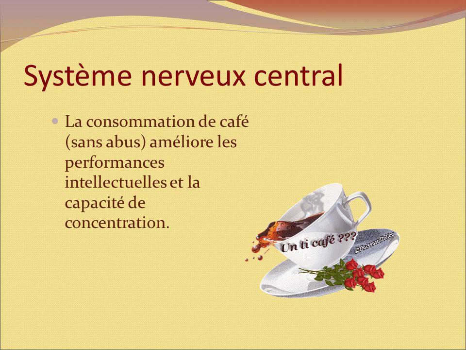 Foie Le café diminue de 40% le risque de cirrhose. Un bienfait authentique du café concerne son action protectrice sur le foie.
