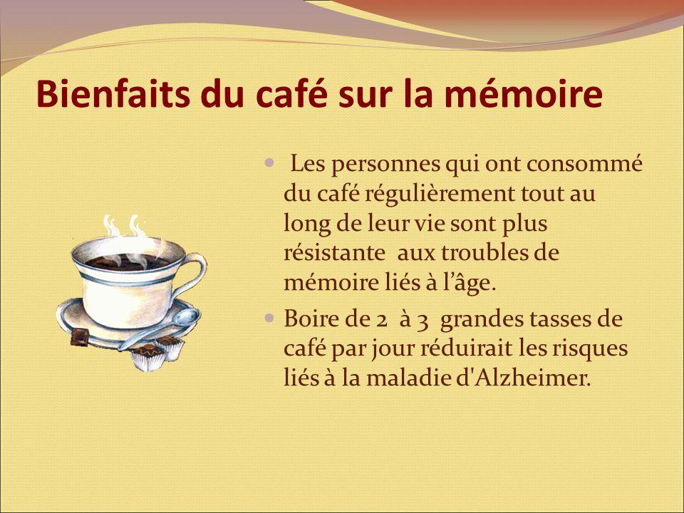 Tissus et Mécanisme cellulaire: Les consommateurs habituels de café ont un risque de cancer moindre : de la bouche, du pharynx et de l'œsophage par ra