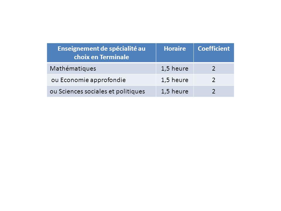Enseignement de spécialité au choix en Terminale HoraireCoefficient Mathématiques1,5 heure2 ou Economie approfondie1,5 heure2 ou Sciences sociales et politiques1,5 heure2