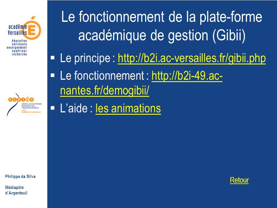 Philippe da Silva Médiapôle d'Argenteuil Le fonctionnement de la plate-forme académique de gestion (Gibii)  Le principe : http://b2i.ac-versailles.fr/gibii.phphttp://b2i.ac-versailles.fr/gibii.php  Le fonctionnement : http://b2i-49.ac- nantes.fr/demogibii/http://b2i-49.ac- nantes.fr/demogibii/  L'aide : les animationsles animations Retour
