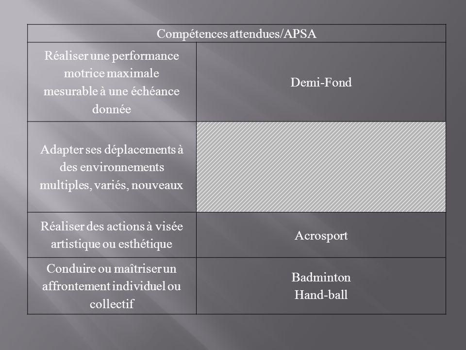 Compétences attendues/APSA Réaliser une performance motrice maximale mesurable à une échéance donnée Demi-Fond Adapter ses déplacements à des environn