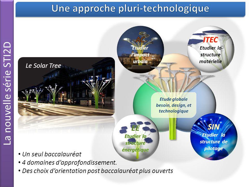 Un seul baccalauréat 4 domaines d'approfondissement. Des choix d'orientation post baccalauréat plus ouverts Le Solar Tree