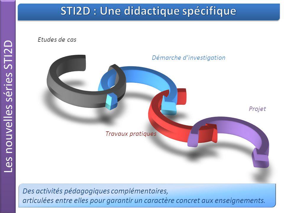 Les nouvelles séries STI2D Etudes de cas Démarche d'investigation Travaux pratiques Projet Des activités pédagogiques complémentaires, articulées entre elles pour garantir un caractère concret aux enseignements.