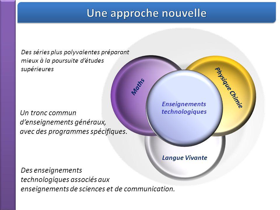 Langue Vivante Maths Enseignements technologiques Des enseignements technologiques associés aux enseignements de sciences et de communication.