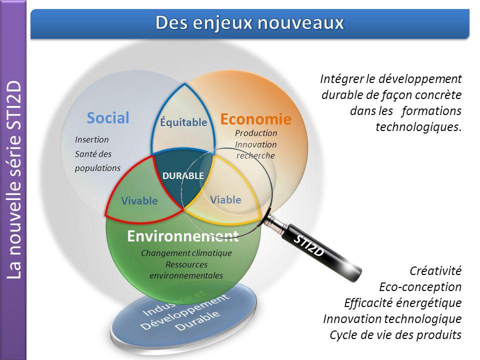 Environnement Economie Social Insertion Santé des populations DURABLE Équitable Vivable Production Innovation recherche Changement climatique Ressources environnementales La nouvelle série STI2D Viable Intégrer le développement durable de façon concrète dans les formations technologiques.