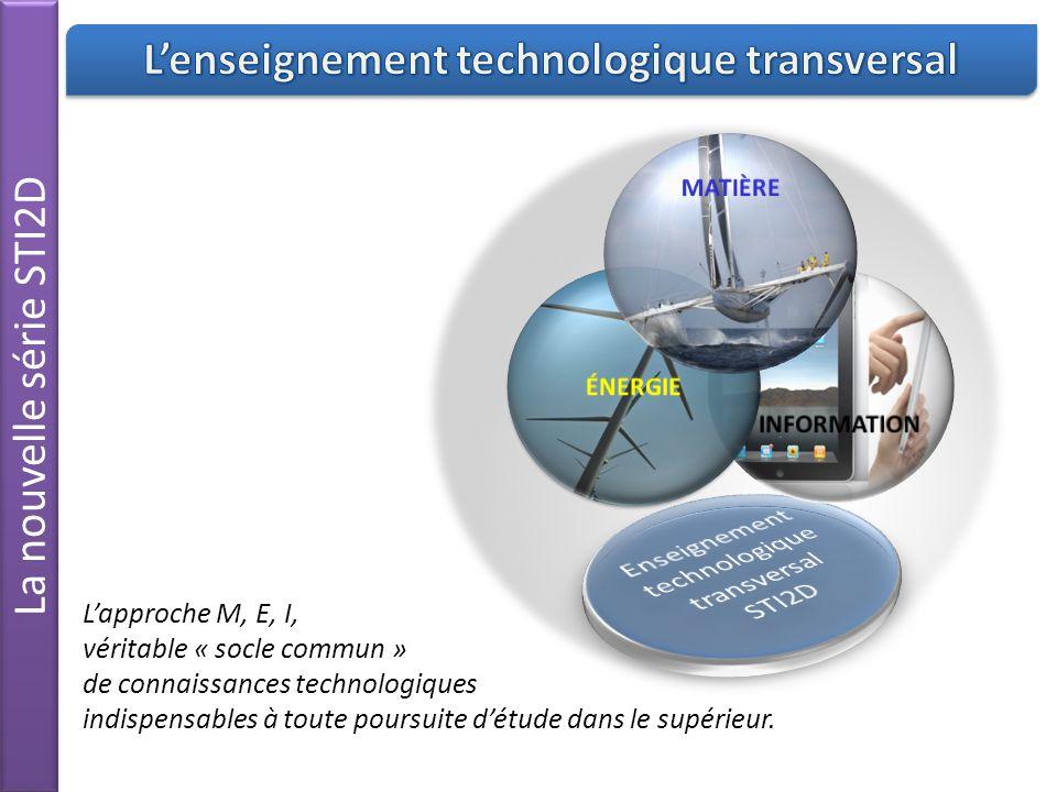 L'approche M, E, I, véritable « socle commun » de connaissances technologiques indispensables à toute poursuite d'étude dans le supérieur. La nouvelle