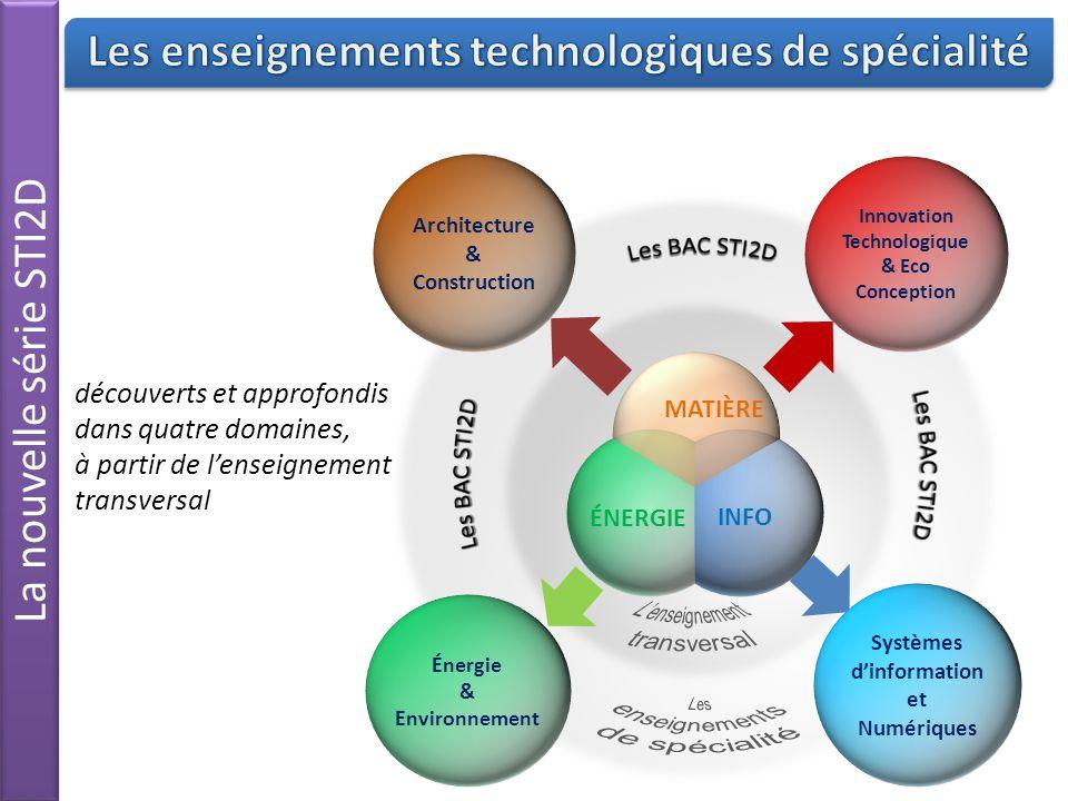 Architecture & Construction Innovation Technologique & Eco Conception Systèmes d'information et Numériques Énergie & Environnement découverts et approfondis dans quatre domaines, à partir de l'enseignement transversal La nouvelle série STI2D