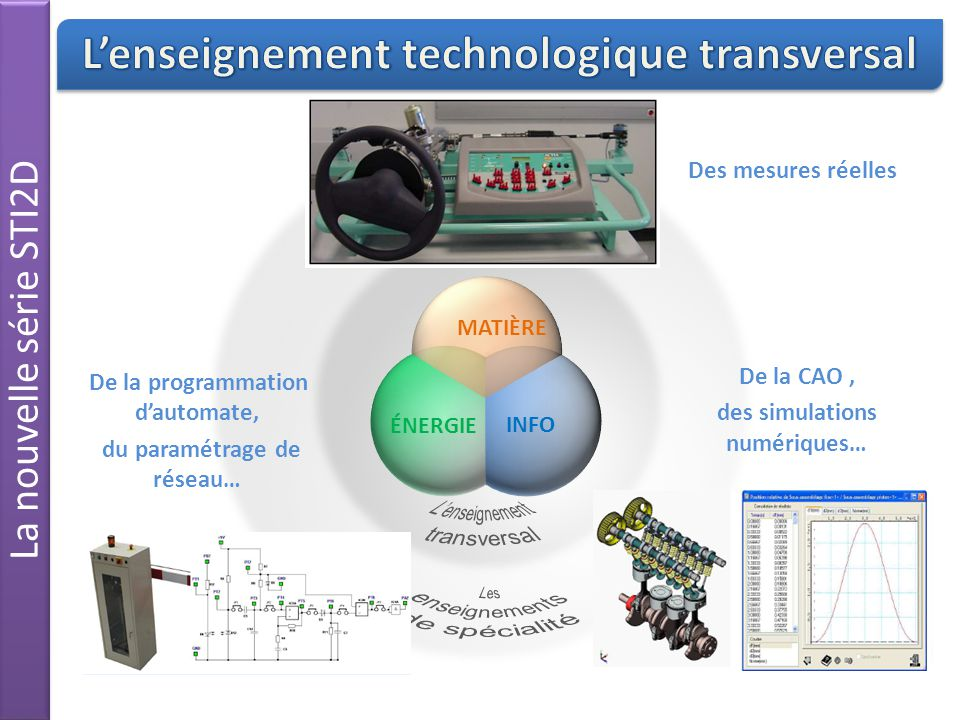 La nouvelle série STI2D Des mesures réelles De la CAO, des simulations numériques… De la programmation d'automate, du paramétrage de réseau…