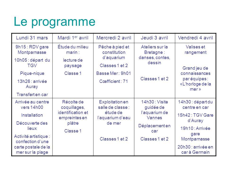Le programme Lundi 31 marsMardi 1 er avrilMercredi 2 avrilJeudi 3 avrilVendredi 4 avril 9h15 : RDV gare Montparnasse 10h05 : départ du TGV Pique-nique