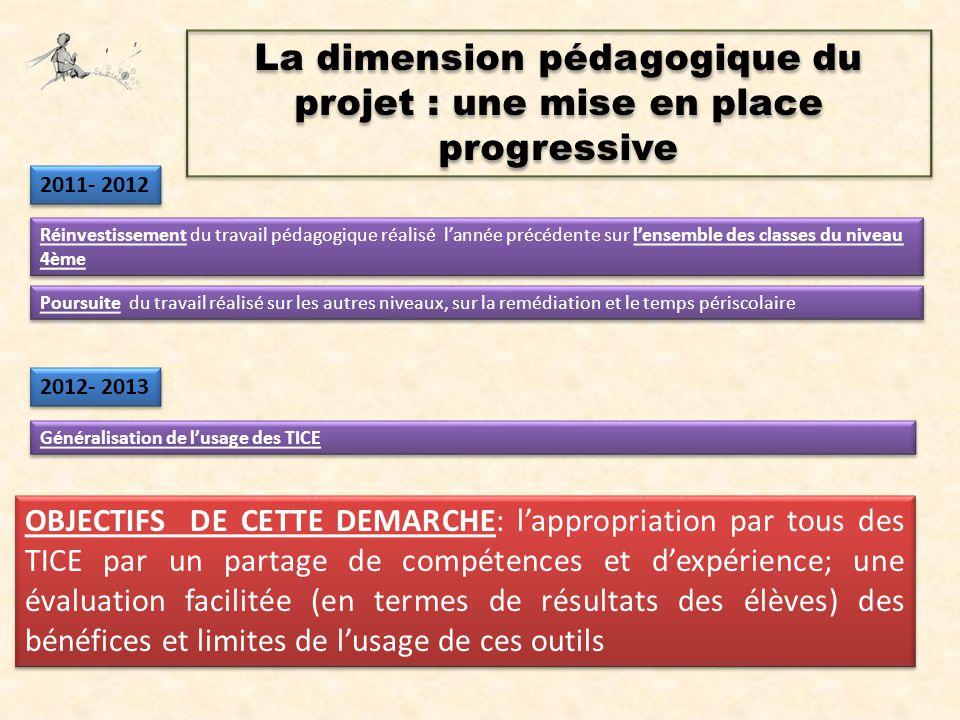 La dimension pédagogique du projet : une mise en place progressive 2011- 2012 Réinvestissement du travail pédagogique réalisé l'année précédente sur l