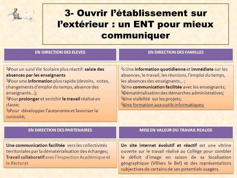 3- Ouvrir l'établissement sur l'extérieur : un ENT pour mieux communiquer EN DIRECTION DES ELEVES EN DIRECTION DES FAMILLES  Pour un suivi Vie Scolai