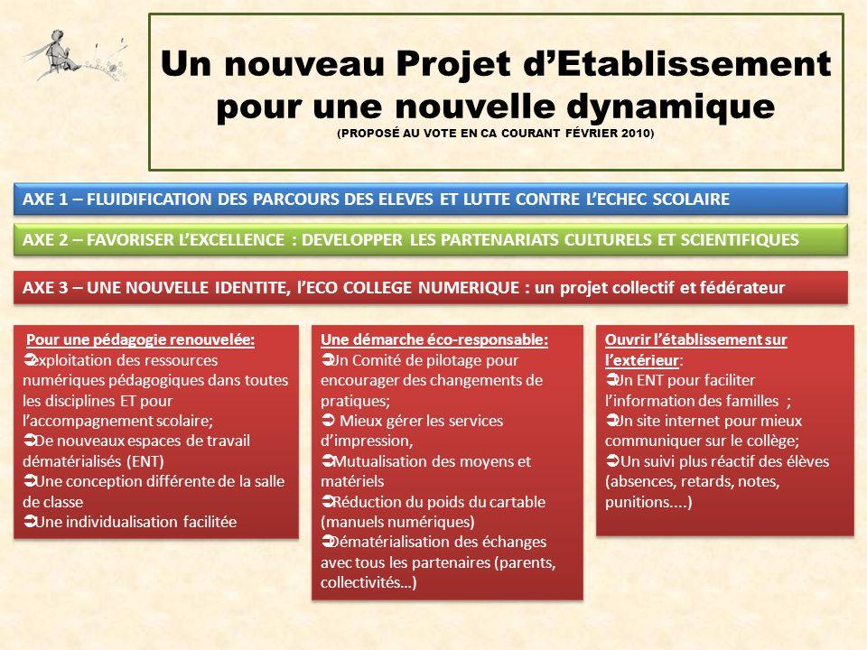 Un nouveau Projet d'Etablissement pour une nouvelle dynamique (PROPOSÉ AU VOTE EN CA COURANT FÉVRIER 2010) AXE 1 – FLUIDIFICATION DES PARCOURS DES ELE