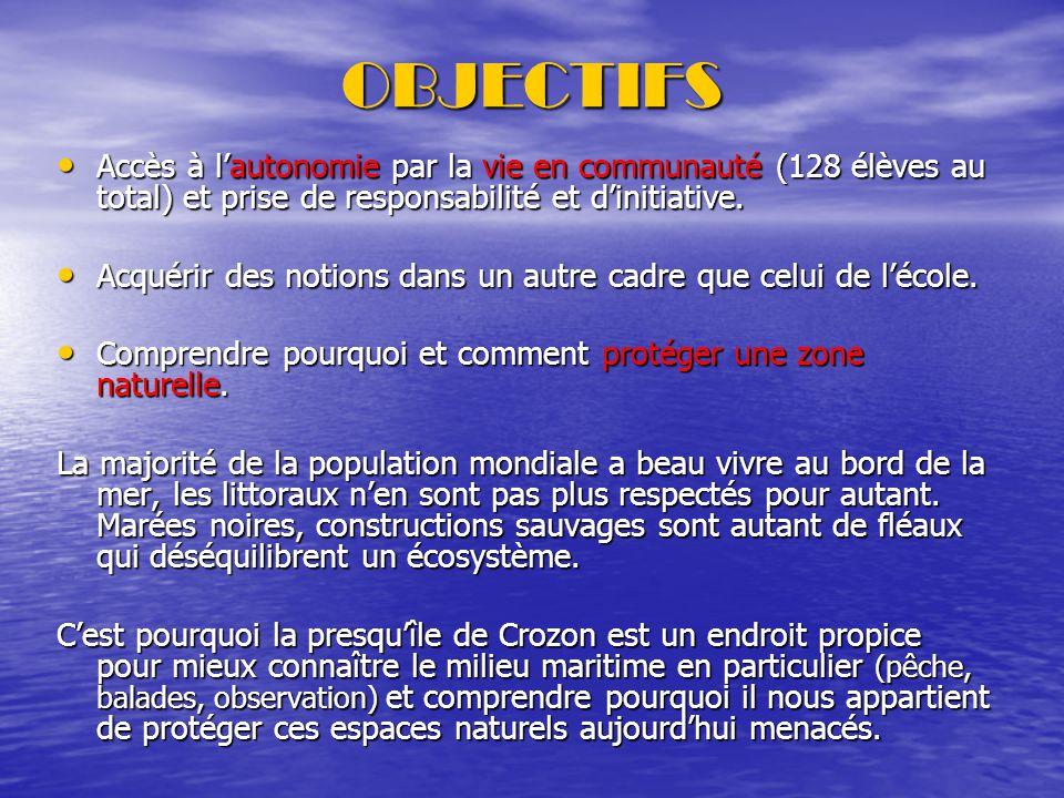 LIENS AVEC LES DISCIPLINES SCOLAIRES français : développer le langage mais aussi les écrits.