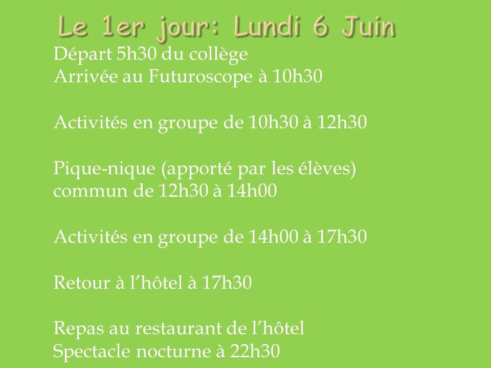 Départ 5h30 du collège Arrivée au Futuroscope à 10h30 Activités en groupe de 10h30 à 12h30 Pique-nique (apporté par les élèves) commun de 12h30 à 14h0