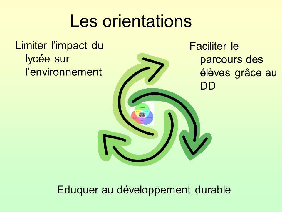 Les orientations Limiter l'impact du lycée sur l'environnement Faciliter le parcours des élèves grâce au DD Eduquer au développement durable