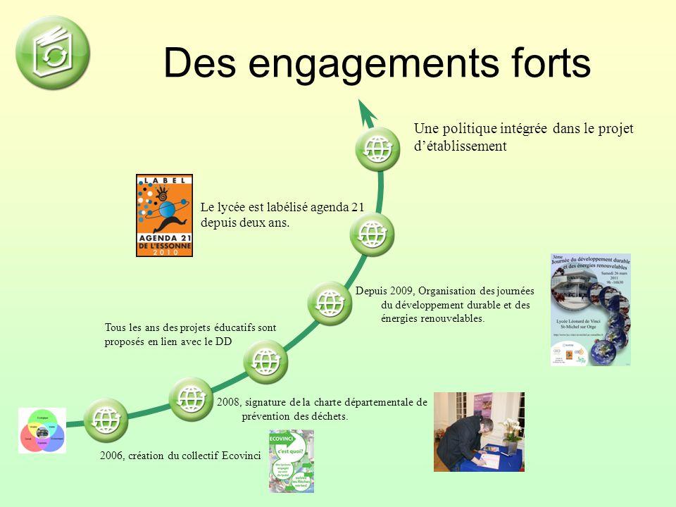 Des engagements forts Tous les ans des projets éducatifs sont proposés en lien avec le DD Une politique intégrée dans le projet d'établissement 2006,