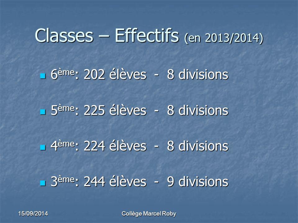 15/09/2014Collège Marcel Roby Classes – Effectifs (en 2013/2014) 6 ème : 202 élèves - 8 divisions 6 ème : 202 élèves - 8 divisions 5 ème : 225 élèves - 8 divisions 5 ème : 225 élèves - 8 divisions 4 ème : 224 élèves - 8 divisions 4 ème : 224 élèves - 8 divisions 3 ème : 244 élèves - 9 divisions 3 ème : 244 élèves - 9 divisions