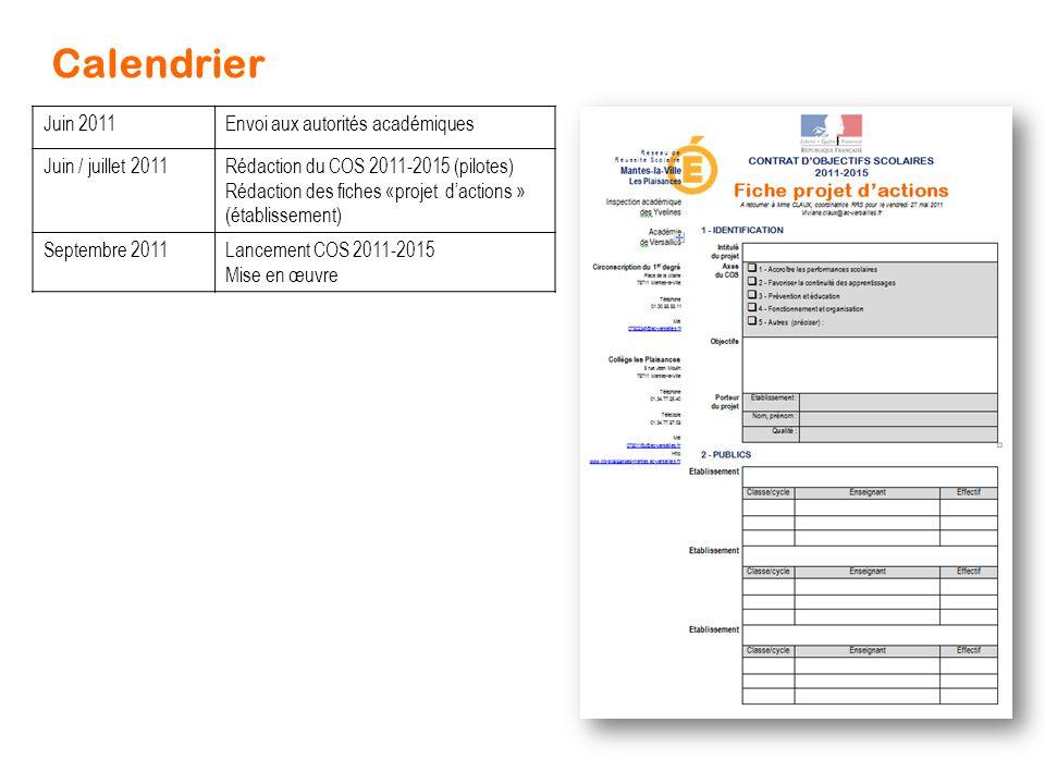 Calendrier Juin 2011Envoi aux autorités académiques Juin / juillet 2011Rédaction du COS 2011-2015 (pilotes) Rédaction des fiches «projet d'actions » (