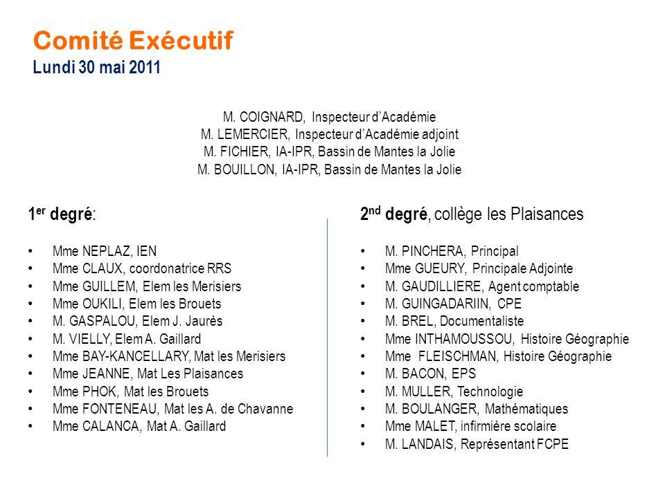 Comité Exécutif Lundi 30 mai 2011 1 er degré : Mme NEPLAZ, IEN Mme CLAUX, coordonatrice RRS Mme GUILLEM, Elem les Merisiers Mme OUKILI, Elem les Broue