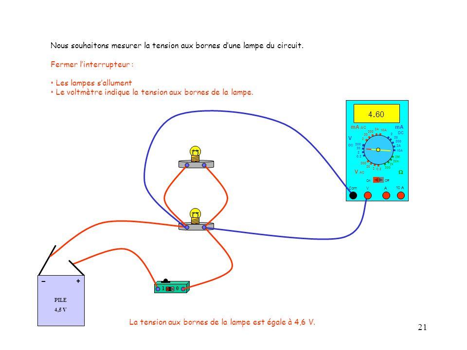 21 Nous souhaitons mesurer la tension aux bornes d'une lampe du circuit.