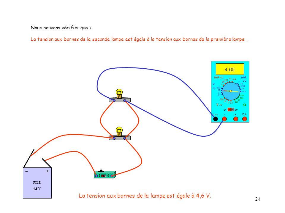 24 La tension aux bornes de la lampe est égale à 4,6 V.