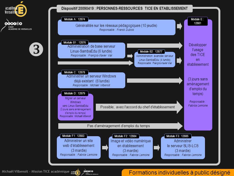 Michaël Vilbenoit - Mission TICE académique Généralités sur les réseaux pédagogiques (10 jeudis) Responsable : Franck Dubois Module A : 12874 Formatio