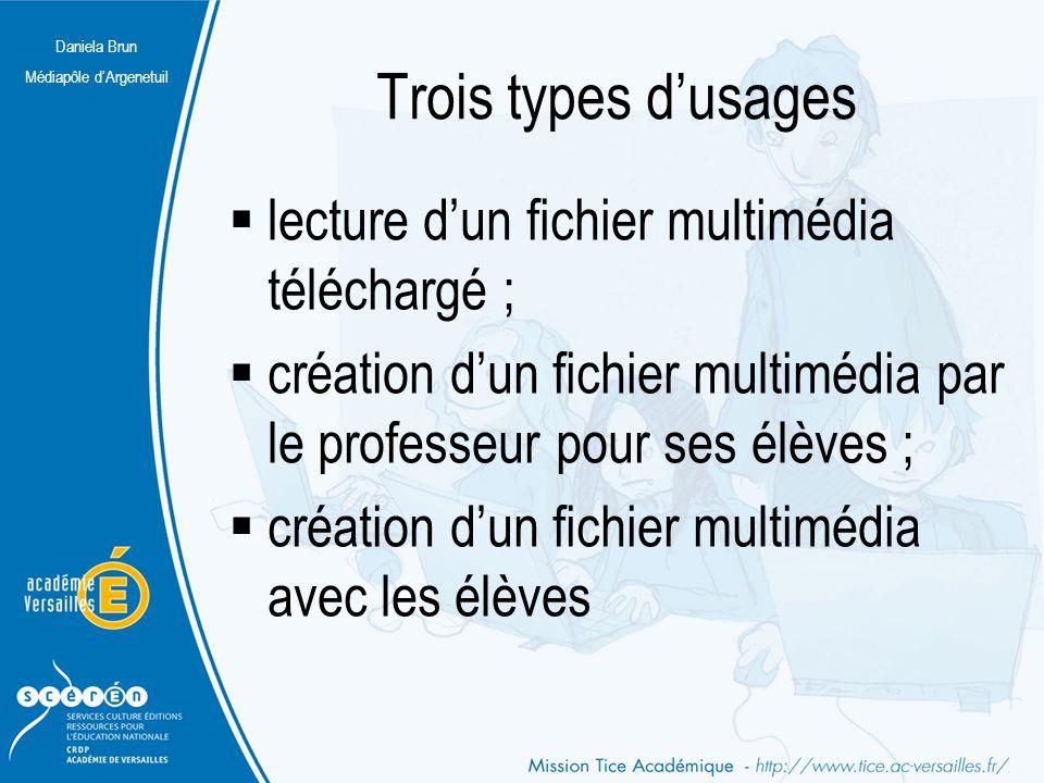 Daniela Brun Médiapôle d'Argenetuil Trois types d'usages  lecture d'un fichier multimédia téléchargé ;  création d'un fichier multimédia par le prof