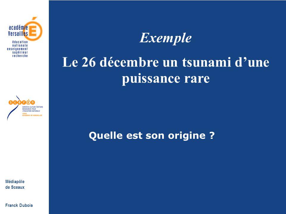 Médiapôle de Sceaux Franck Dubois La PréAO sert de support à un cours magistral, dirigé par l'enseignant sans aucune autonomie des élèves. Exemple : l