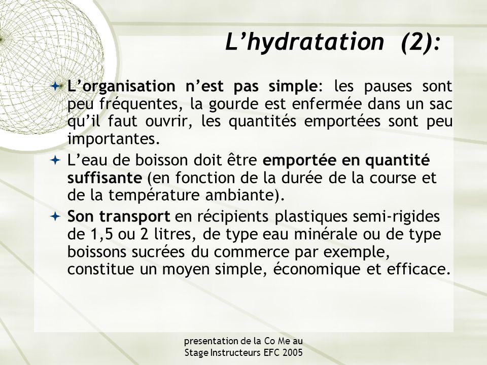 presentation de la Co Me au Stage Instructeurs EFC 2005 L'hydratation (2):  L'organisation n'est pas simple: les pauses sont peu fréquentes, la gourde est enfermée dans un sac qu'il faut ouvrir, les quantités emportées sont peu importantes.