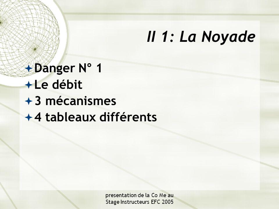 presentation de la Co Me au Stage Instructeurs EFC 2005 II 1: La Noyade  Danger N° 1  Le débit  3 mécanismes  4 tableaux différents