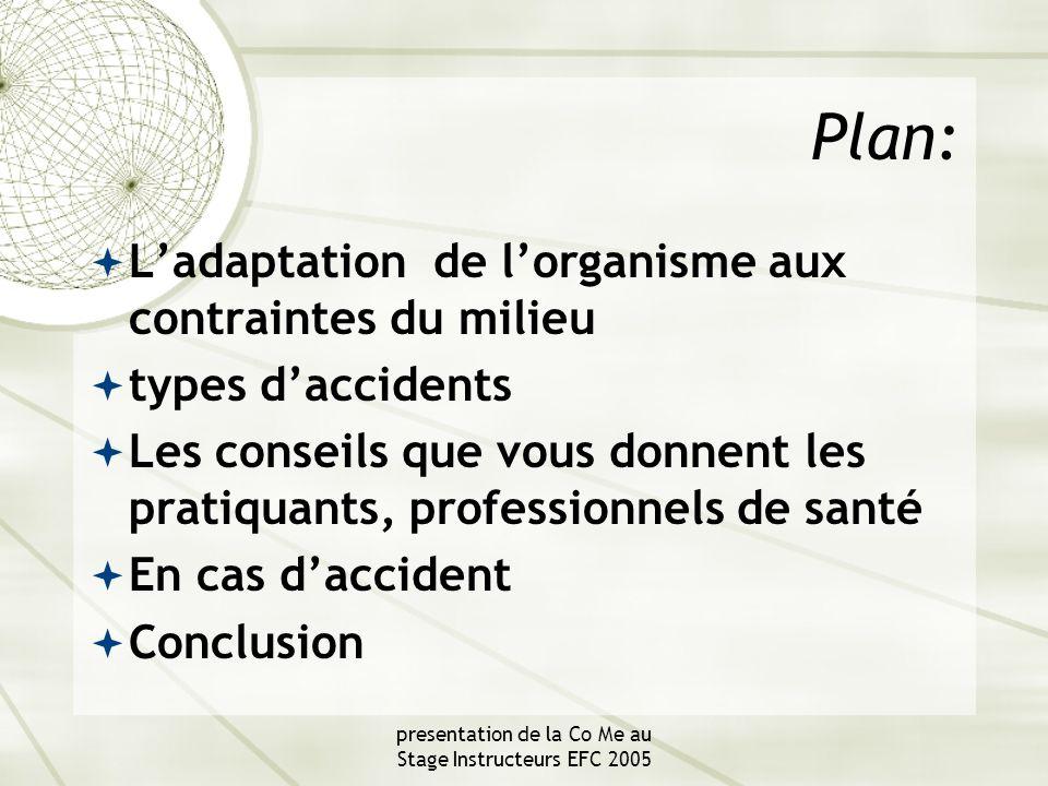 presentation de la Co Me au Stage Instructeurs EFC 2005 III : Les conseils que vous donnent les pratiquants, professionnels de santé  Quelle Trousse de secours emporter .