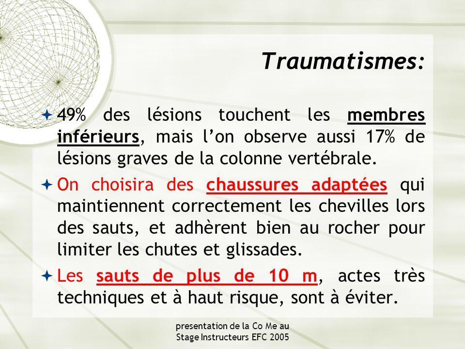 presentation de la Co Me au Stage Instructeurs EFC 2005 Traumatismes:  49% des lésions touchent les membres inférieurs, mais l'on observe aussi 17% de lésions graves de la colonne vertébrale.