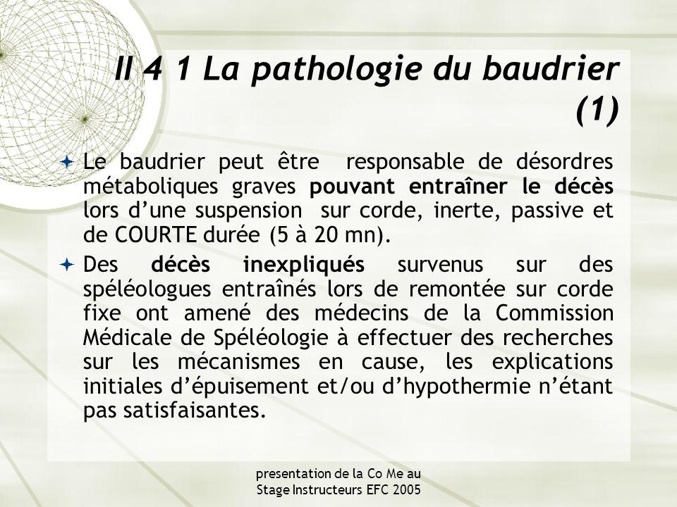 presentation de la Co Me au Stage Instructeurs EFC 2005 II 4 1 La pathologie du baudrier (1)  Le baudrier peut être responsable de désordres métaboliques graves pouvant entraîner le décès lors d'une suspension sur corde, inerte, passive et de COURTE durée (5 à 20 mn).