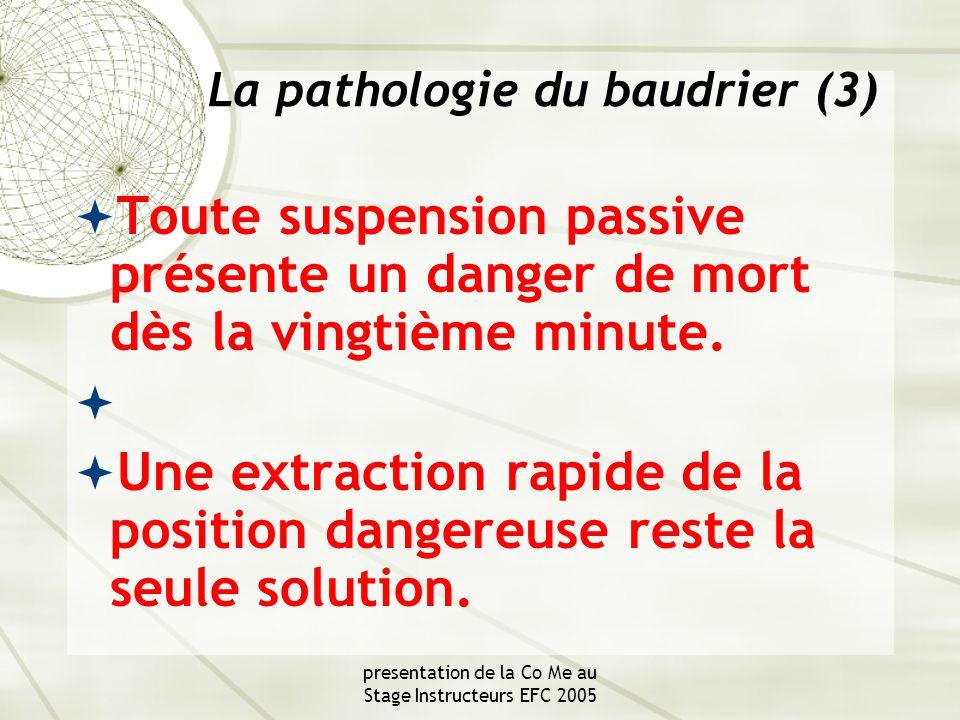 presentation de la Co Me au Stage Instructeurs EFC 2005 La pathologie du baudrier (3)  Toute suspension passive présente un danger de mort dès la vingtième minute.