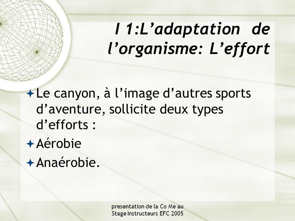 presentation de la Co Me au Stage Instructeurs EFC 2005 L'effort en endurance (fait pour durer) : aérobie  modéré, constant, avec apport suffisant en oxygène et glucose, c'est l'effort aérobie.