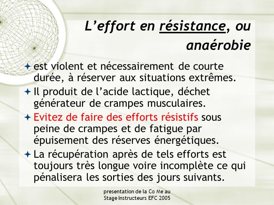 presentation de la Co Me au Stage Instructeurs EFC 2005 Les maladies infectieuses se manifestent en général après le retour.
