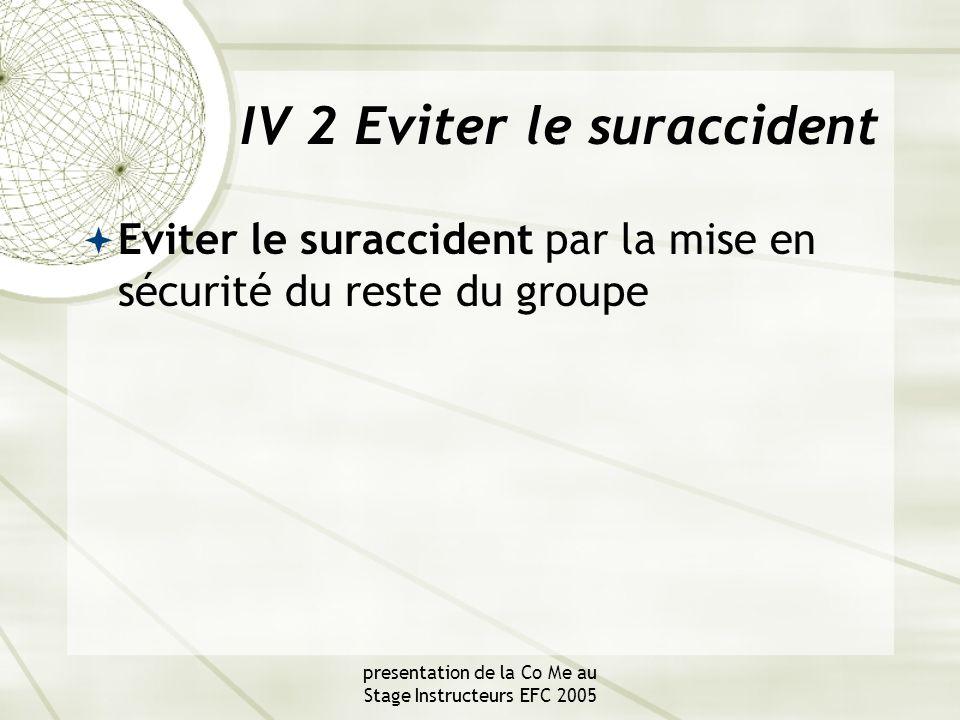 presentation de la Co Me au Stage Instructeurs EFC 2005 IV 2 Eviter le suraccident  Eviter le suraccident par la mise en sécurité du reste du groupe
