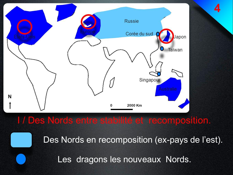 4 I / Des Nords entre stabilité et recomposition. Des Nords en recomposition (ex-pays de l'est). Les dragons les nouveaux Nords. Etats-Unis Europe Jap