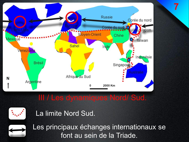 7 III / Les dynamiques Nord/ Sud. La limite Nord Sud. Les principaux échanges internationaux se font au sein de la Triade. Etats-Unis Europe Japon Aus