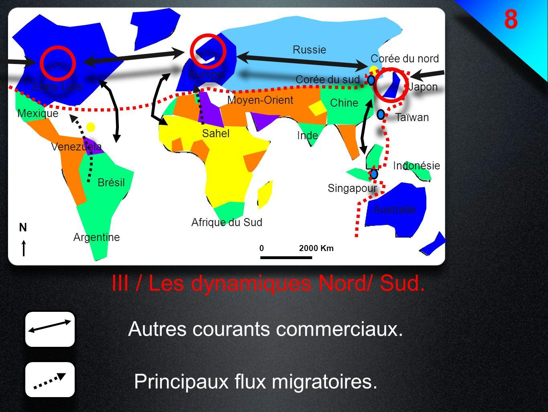 8 III / Les dynamiques Nord/ Sud. Autres courants commerciaux. Principaux flux migratoires. Etats-Unis Europe Japon Australie Russie Singapour Taïwan